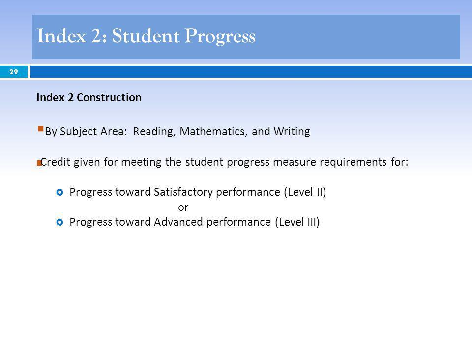 29 Index 2 Construction By Subject Area: Reading, Mathematics, and Writing Credit given for meeting the student progress measure requirements for: Progress toward Satisfactory performance (Level II) or Progress toward Advanced performance (Level III)