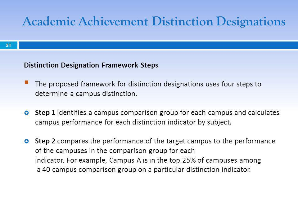 Distinction Designation Framework Steps The proposed framework for distinction designations uses four steps to determine a campus distinction.
