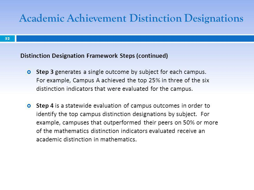 Distinction Designation Framework Steps (continued) Step 3 generates a single outcome by subject for each campus.