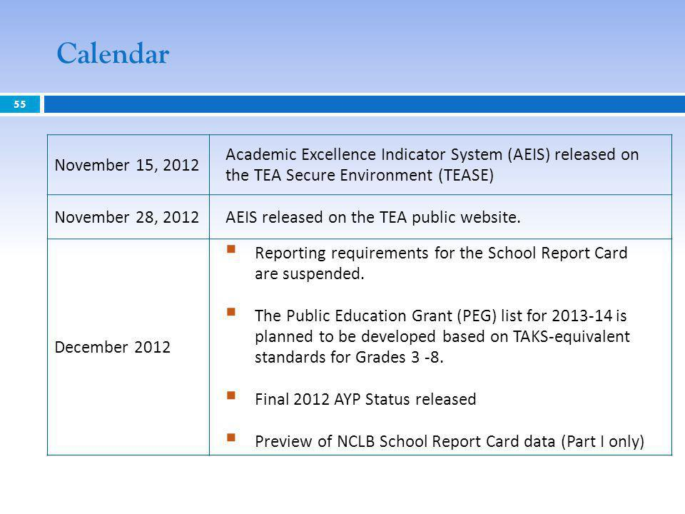55 November 15, 2012 Academic Excellence Indicator System (AEIS) released on the TEA Secure Environment (TEASE) November 28, 2012AEIS released on the TEA public website.
