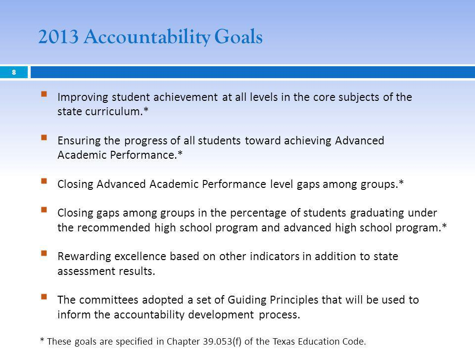 2013 Accountability Goals 8 Improving student achievement at all levels in the core subjects of the state curriculum.* Ensuring the progress of all students toward achieving Advanced Academic Performance.* Closing Advanced Academic Performance level gaps among groups.* Closing gaps among groups in the percentage of students graduating under the recommended high school program and advanced high school program.* Rewarding excellence based on other indicators in addition to state assessment results.