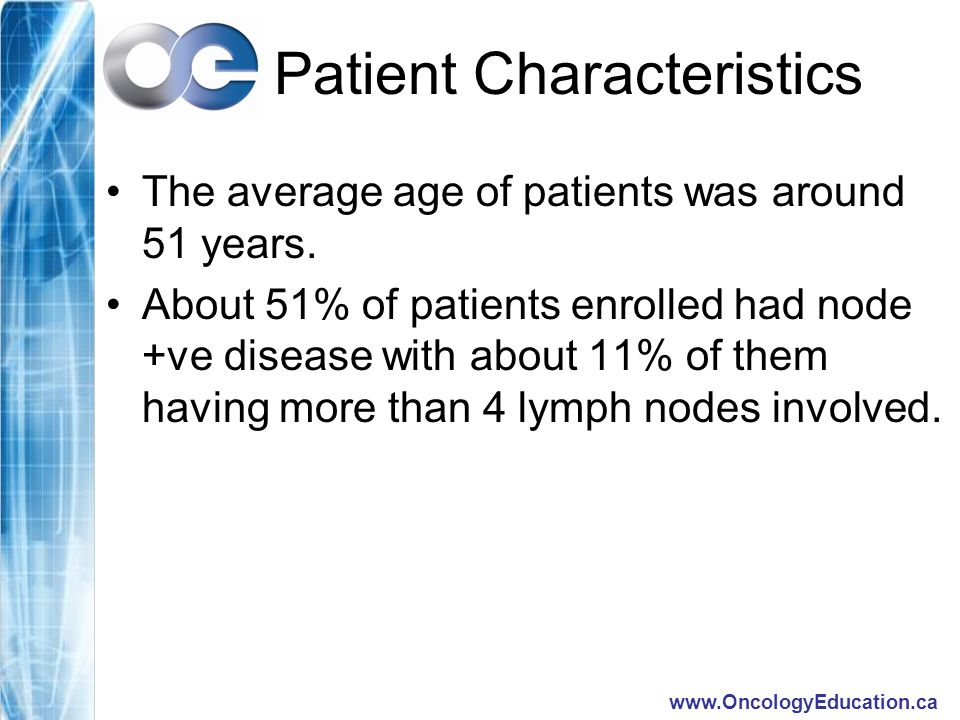 Patient Characteristics The average age of patients was around 51 years.