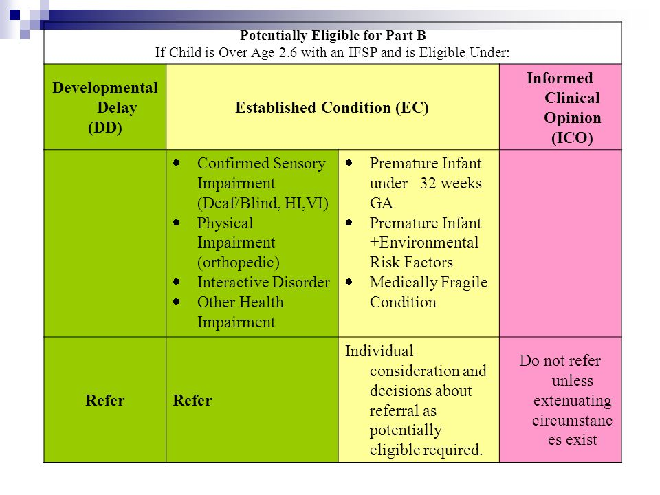 Potentially Eligible for Part B If Child is Over Age 2.6 with an IFSP and is Eligible Under: Developmental Delay (DD) Established Condition (EC) Informed Clinical Opinion (ICO) Confirmed Sensory Impairment (Deaf/Blind, HI,VI) Physical Impairment (orthopedic) Interactive Disorder Other Health Impairment Premature Infant under 32 weeks GA Premature Infant +Environmental Risk Factors Medically Fragile Condition Refer Individual consideration and decisions about referral as potentially eligible required.