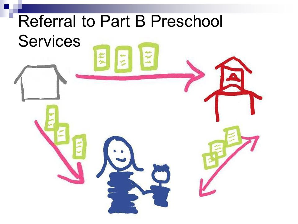 Referral to Part B Preschool Services
