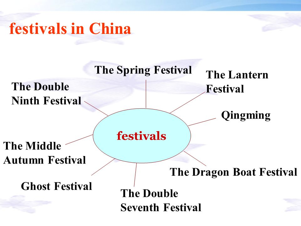 festivals festivals in China The Dragon Boat Festival The Double Ninth Festival The Spring Festival Qingming The Lantern Festival The Middle Autumn Festival The Double Seventh Festival Ghost Festival