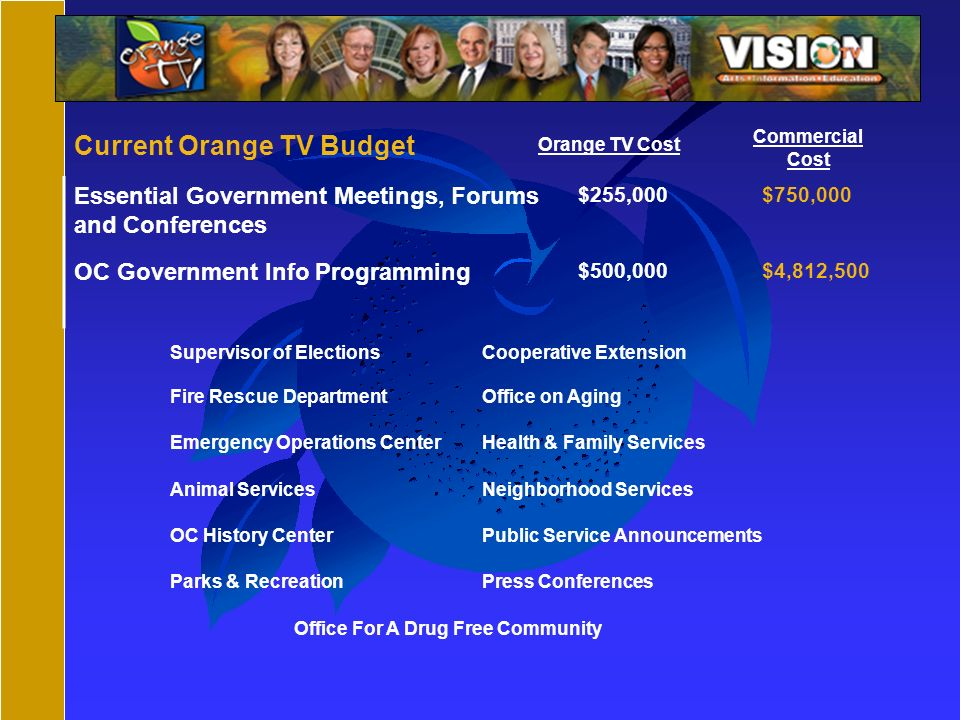 Commercial Cost Orange TV Cost Current Orange TV Budget Supervisor of ElectionsCooperative Extension Fire Rescue DepartmentOffice on Aging Emergency Operations CenterHealth & Family Services Animal ServicesNeighborhood Services OC History CenterPublic Service Announcements Parks & RecreationPress Conferences Office For A Drug Free Community Essential Government Meetings, Forums and Conferences $255,000$750,000 OC Government Info Programming $500,000$4,812,500