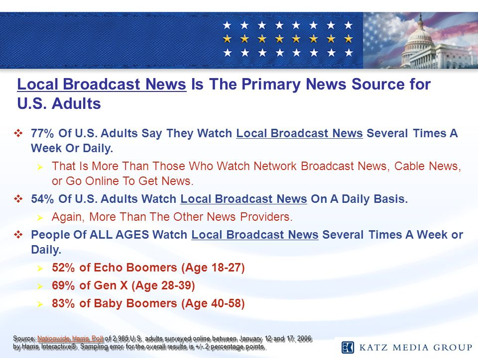 Local Broadcast News Is The Primary News Source for U.S.