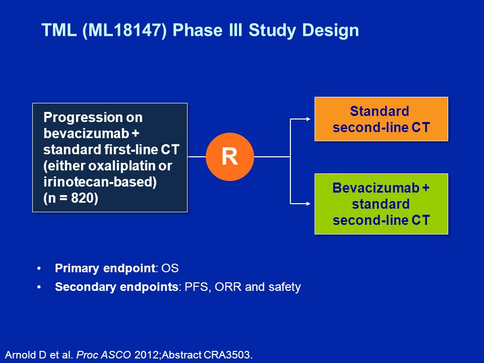 Primary endpoint: OS Secondary endpoints: PFS, ORR and safety Arnold D et al.