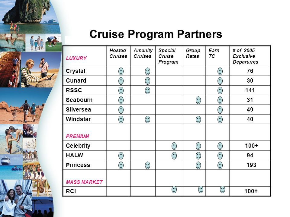 LUXURY Hosted Cruises Amenity Cruises Special Cruise Program Group Rates Earn TC # of 2005 Exclusive Departures Crystal76 Cunard30 RSSC141 Seabourn31 Silversea49 Windstar40 PREMIUM Celebrity 100+ HALW94 Princess 193 MASS MARKET RCI 100+ Cruise Program Partners