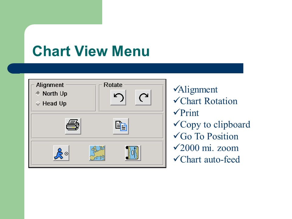 Chart View Menu Alignment Chart Rotation Print Copy to clipboard Go To Position 2000 mi.