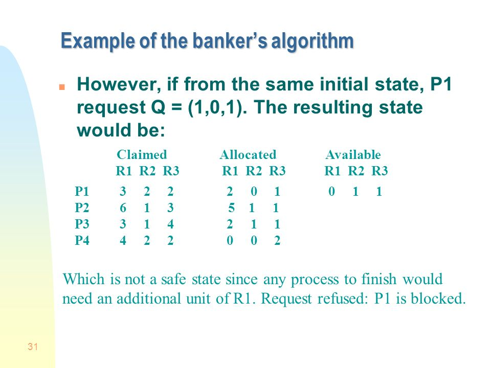 31 Example of the bankers algorithm n However, if from the same initial state, P1 request Q = (1,0,1).