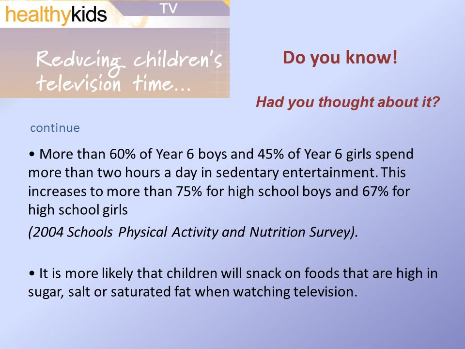 More than 60% of Year 6 boys and 45% of Year 6 girls spend more than two hours a day in sedentary entertainment.