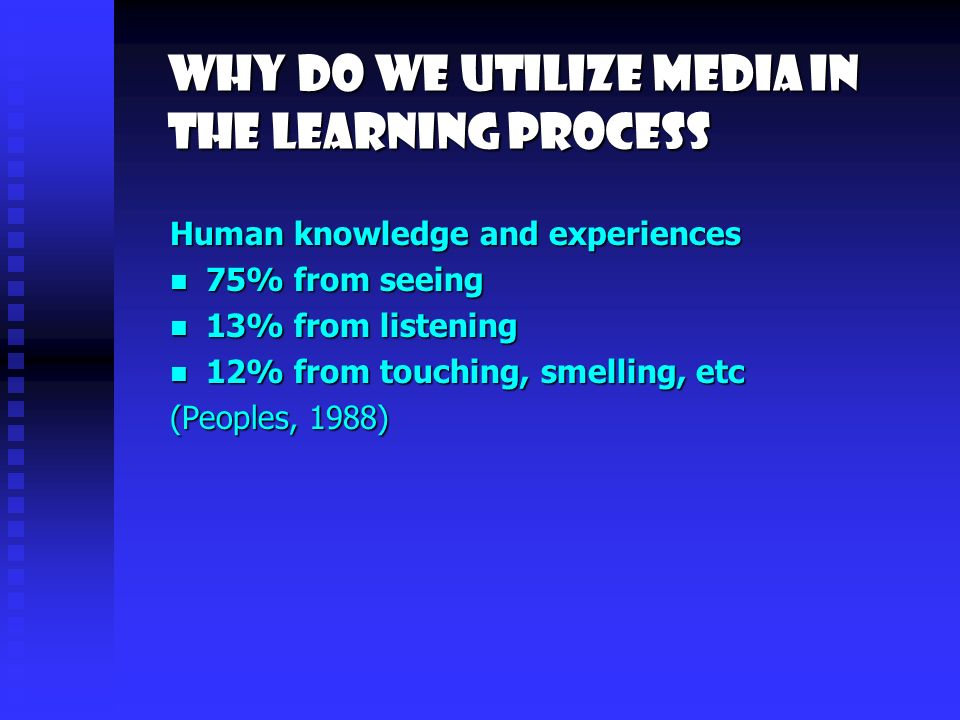 Why do we utilize media in the learning process Human knowledge and experiences 75% from seeing 75% from seeing 13% from listening 13% from listening 12% from touching, smelling, etc 12% from touching, smelling, etc (Peoples, 1988)