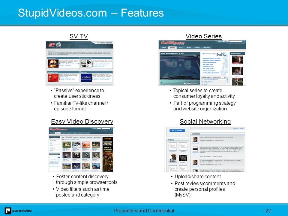 Proprietary and Confidential21 StupidVideos.com – Overview Humorous, user-generated videos in the style of MTVs Jackass and Disneys Americas Funniest Home Videos The site has a passionate, retained audience of approximately 2mm monthly unique users who stream over 10 videos a session StupidVideos has a healthy content licensing business and is generating licensing revenue from top brands such as MSN, Yahoo, Comcast and Cingular Interest from television partners is strong and growing