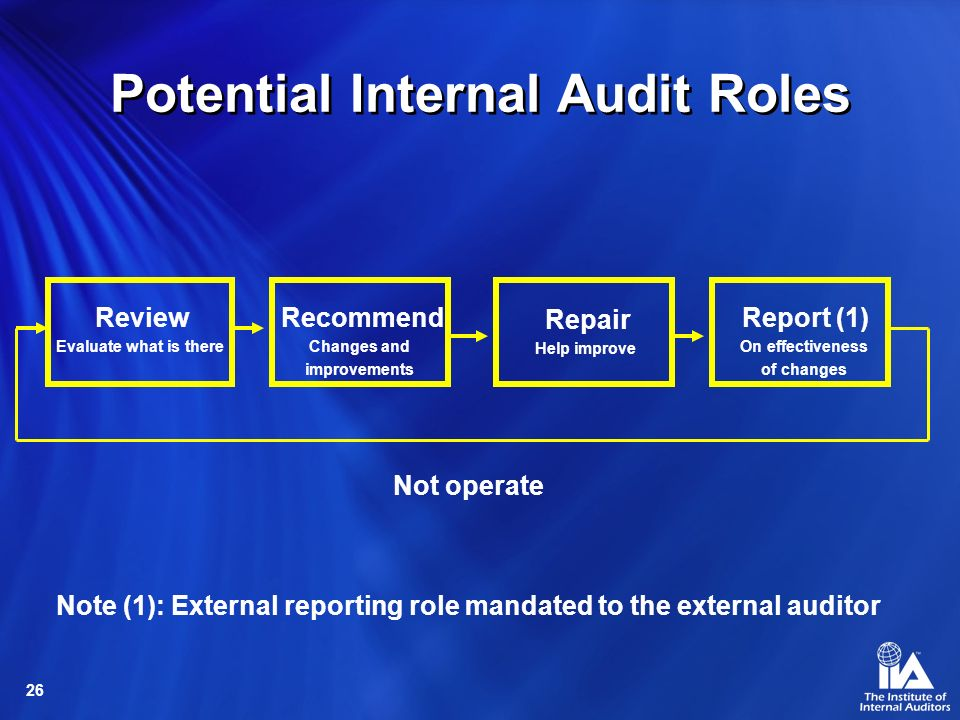26 Potential Internal Audit Roles Review Evaluate what is there Recommend Changes and improvements Repair Help improve Report (1) On effectiveness of changes Not operate Note (1): External reporting role mandated to the external auditor