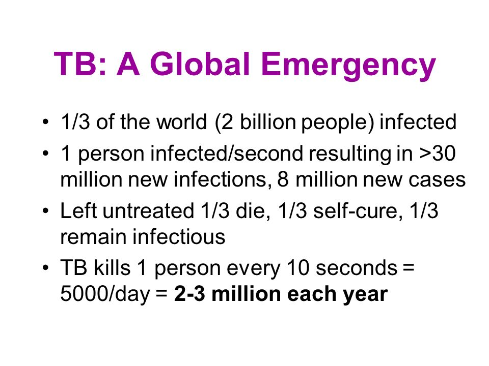 TB: A Global Emergency 1/3 of the world (2 billion people) infected 1 person infected/second resulting in >30 million new infections, 8 million new cases Left untreated 1/3 die, 1/3 self-cure, 1/3 remain infectious TB kills 1 person every 10 seconds = 5000/day = 2-3 million each year