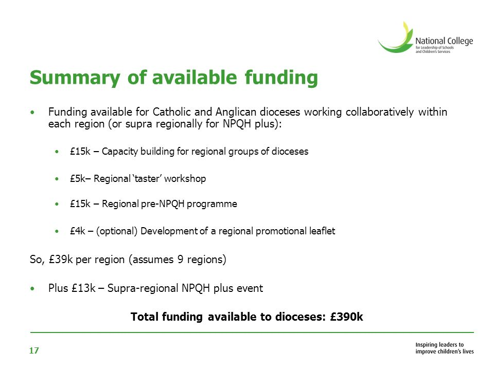 17 Summary of available funding Funding available for Catholic and Anglican dioceses working collaboratively within each region (or supra regionally for NPQH plus): £15k – Capacity building for regional groups of dioceses £5k– Regional taster workshop £15k – Regional pre-NPQH programme £4k – (optional) Development of a regional promotional leaflet So, £39k per region (assumes 9 regions) Plus £13k – Supra-regional NPQH plus event Total funding available to dioceses: £390k