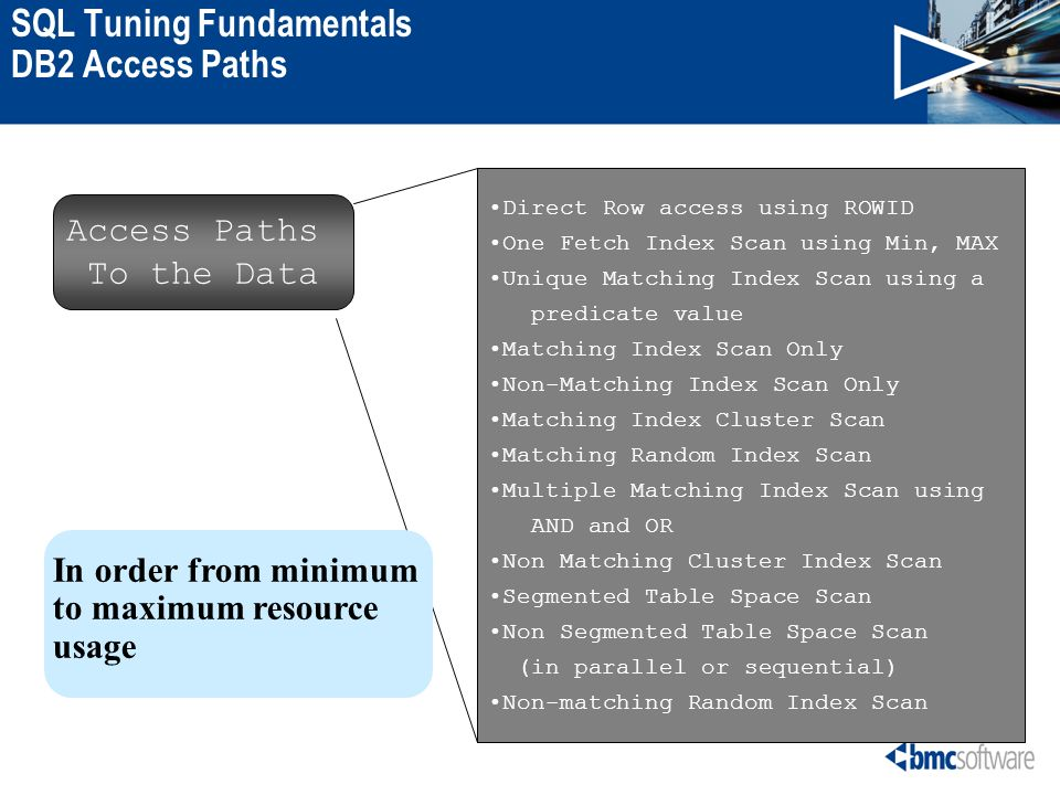 SQL Tuning Fundamentals DB2 Access Paths Access Paths To the Data Direct Row access using ROWID One Fetch Index Scan using Min, MAX Unique Matching Index Scan using a predicate value Matching Index Scan Only Non-Matching Index Scan Only Matching Index Cluster Scan Matching Random Index Scan Multiple Matching Index Scan using AND and OR Non Matching Cluster Index Scan Segmented Table Space Scan Non Segmented Table Space Scan (in parallel or sequential) Non-matching Random Index Scan In order from minimum to maximum resource usage