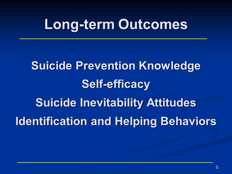 5 Long-term Outcomes Suicide Prevention Knowledge Self-efficacy Suicide Inevitability Attitudes Identification and Helping Behaviors