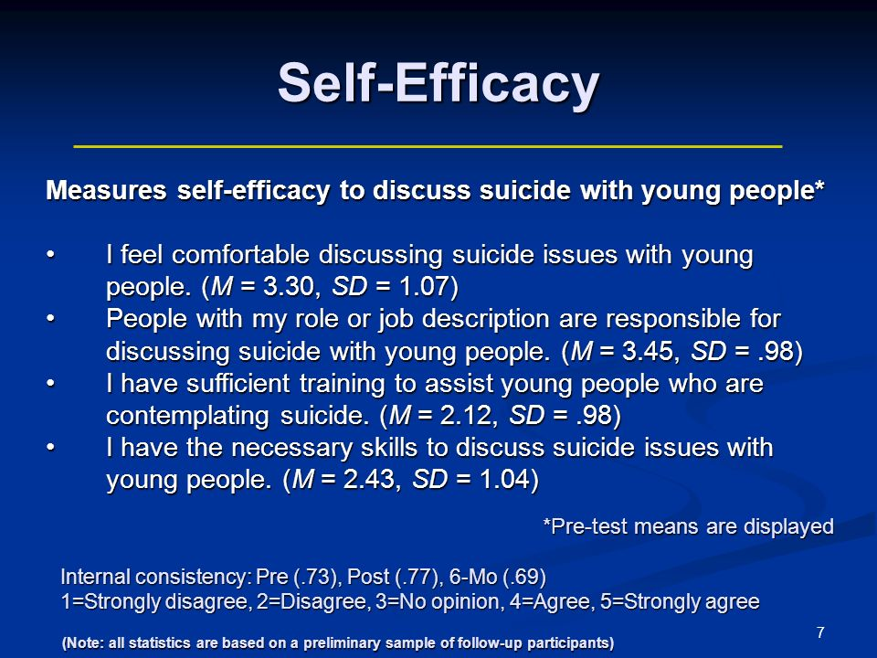 7 Self-Efficacy Measures self-efficacy to discuss suicide with young people* I feel comfortable discussing suicide issues with young people.