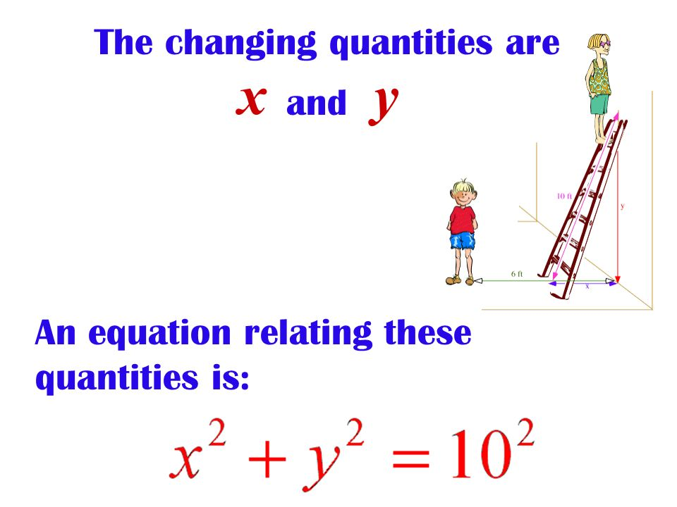 The changing quantities are and xy An equation relating these quantities is:
