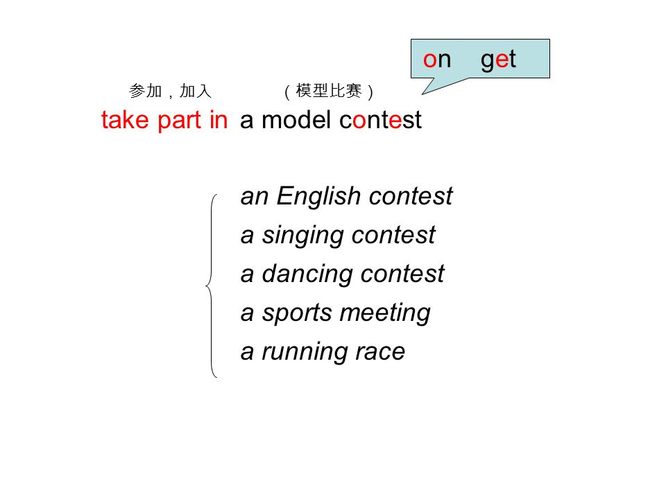 an English contest a singing contest a dancing contest a sports meeting a running race on get a model contesttake part in