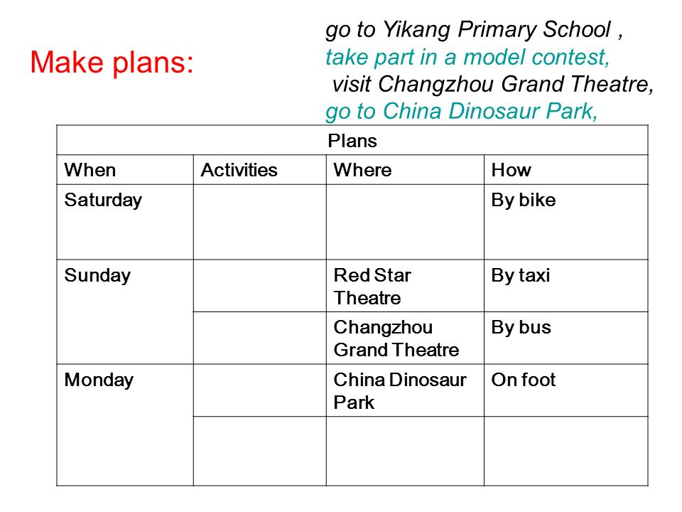 Plans WhenActivitiesWhereHow Saturday By bike Sunday Red Star Theatre By taxi Changzhou Grand Theatre By bus Monday China Dinosaur Park On foot Make plans: go to Yikang Primary School, take part in a model contest, visit Changzhou Grand Theatre, go to China Dinosaur Park,