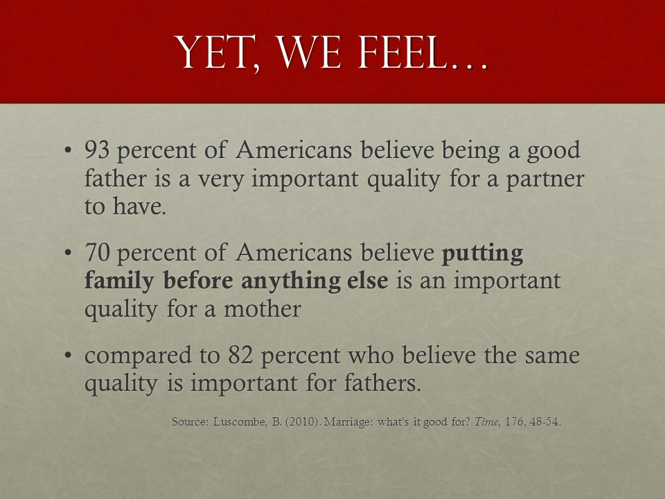 Yet, we feel… 93 percent of Americans believe being a good father is a very important quality for a partner to have.93 percent of Americans believe being a good father is a very important quality for a partner to have.