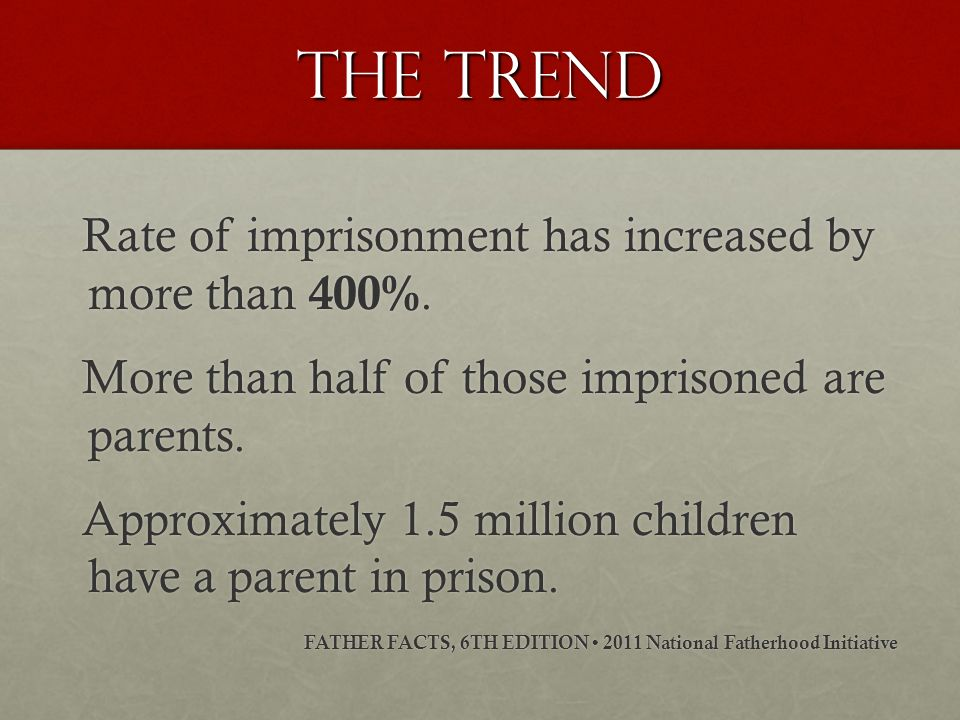 The Trend Rate of imprisonment has increased by more than 400%.