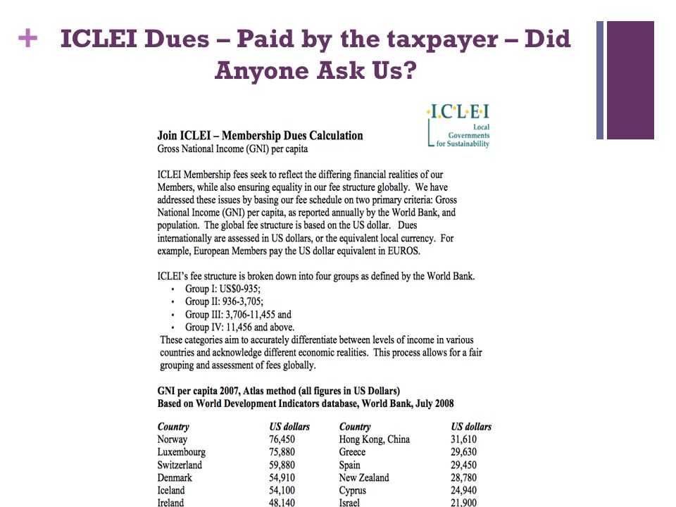 + ICLEI Dues – Paid by the taxpayer – Did Anyone Ask Us