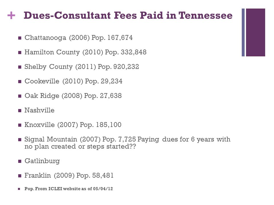 + Dues-Consultant Fees Paid in Tennessee Chattanooga (2006) Pop.