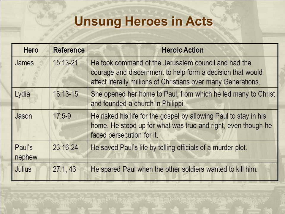 Unsung Heroes in Acts HeroReferenceHeroic Action James15:13-21He took command of the Jerusalem council and had the courage and discernment to help form a decision that would affect literally millions of Christians over many Generations.