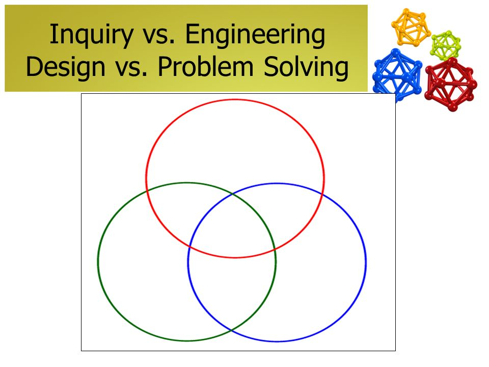 Inquiry vs. Engineering Design vs. Problem Solving