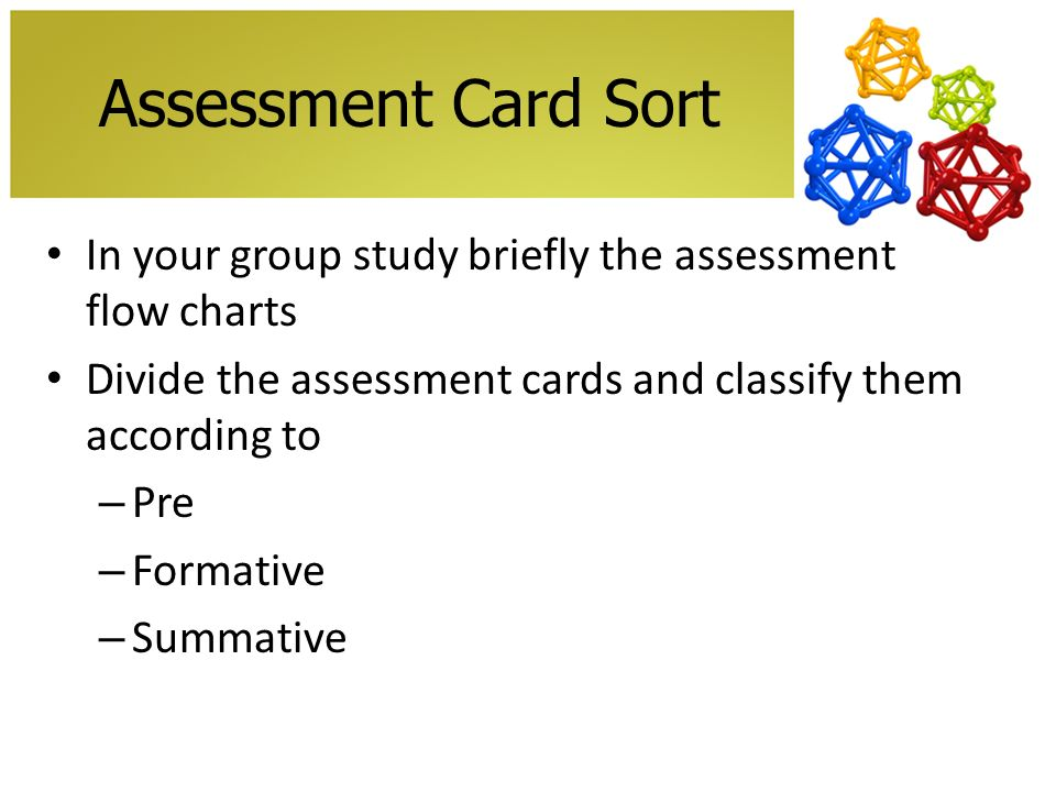 Assessment Card Sort In your group study briefly the assessment flow charts Divide the assessment cards and classify them according to – Pre – Formative – Summative