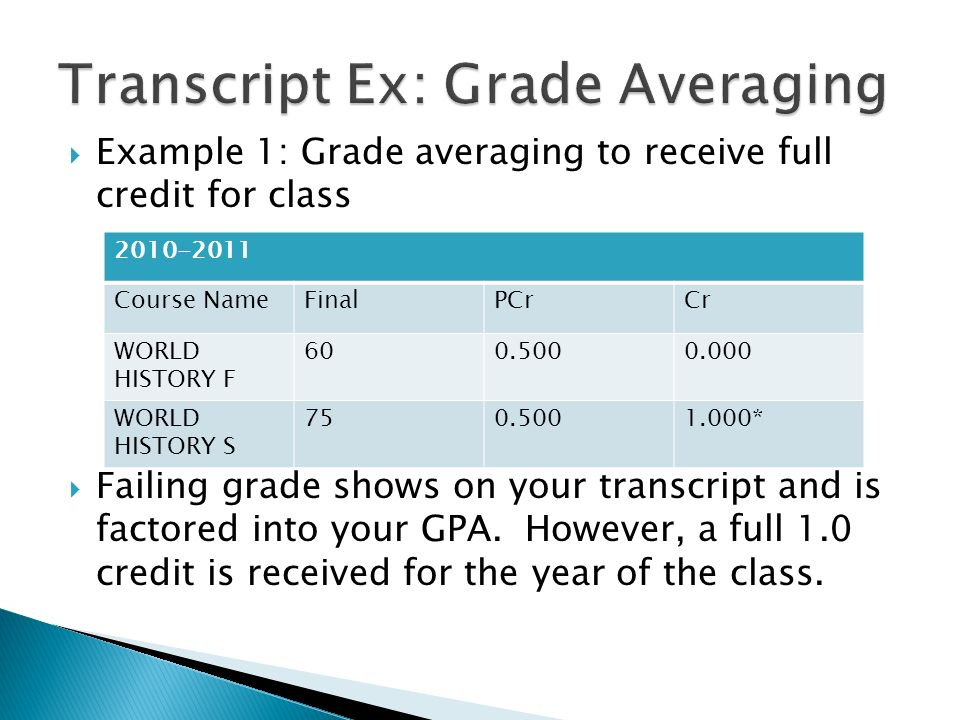 Example 1: Grade averaging to receive full credit for class Failing grade shows on your transcript and is factored into your GPA.