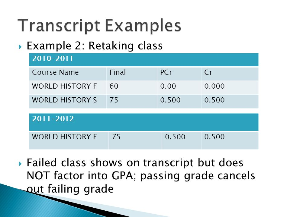 Example 2: Retaking class Failed class shows on transcript but does NOT factor into GPA; passing grade cancels out failing grade Course NameFinalPCrCr WORLD HISTORY F WORLD HISTORY S WORLD HISTORY F