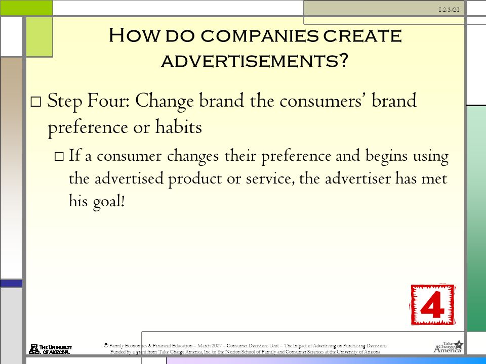 1.2.3.G1 © Family Economics & Financial Education – March 2007 – Consumer Decisions Unit – The Impact of Advertising on Purchasing Decisions Funded by a grant from Take Charge America, Inc.