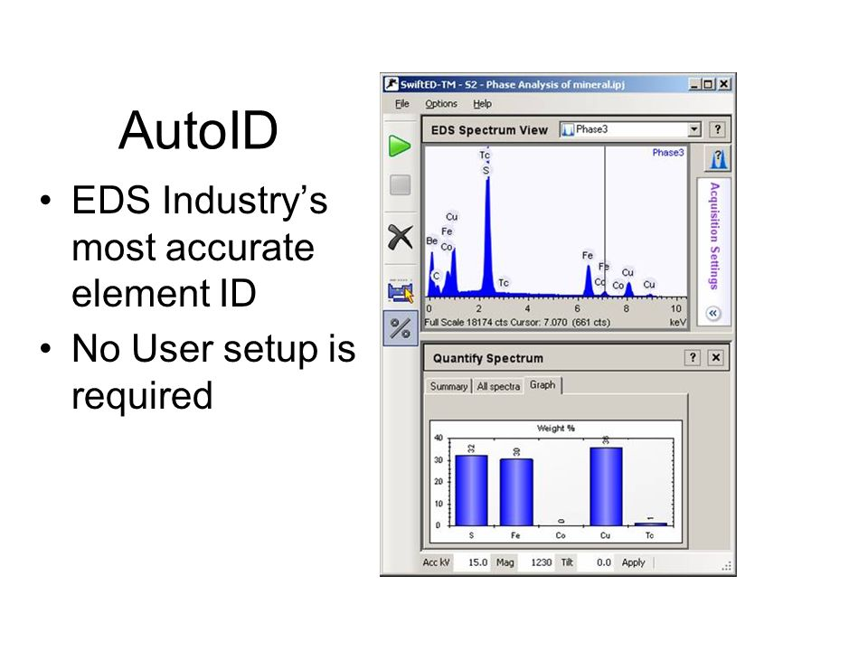 AutoID EDS Industrys most accurate element ID No User setup is required