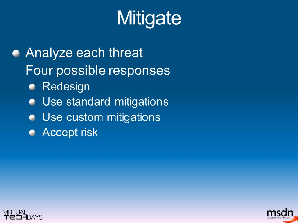 Mitigate Analyze each threat Four possible responses Redesign Use standard mitigations Use custom mitigations Accept risk