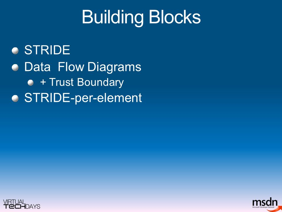 Building Blocks STRIDE Data Flow Diagrams + Trust Boundary STRIDE-per-element