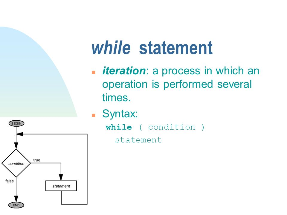 while statement n iteration: a process in which an operation is performed several times.