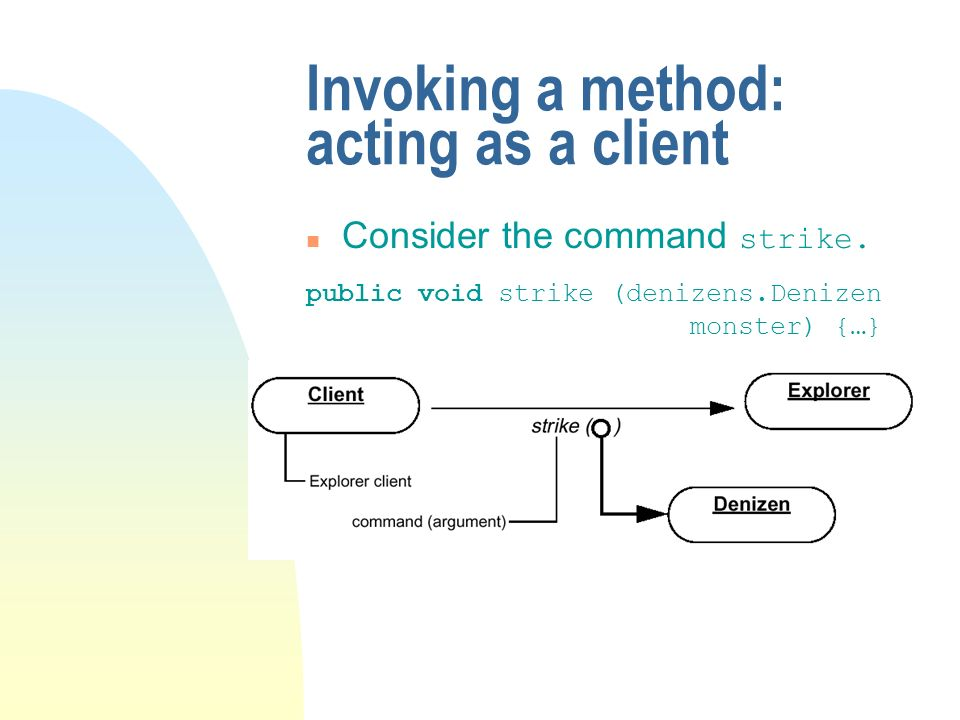 Invoking a method: acting as a client Consider the command strike.