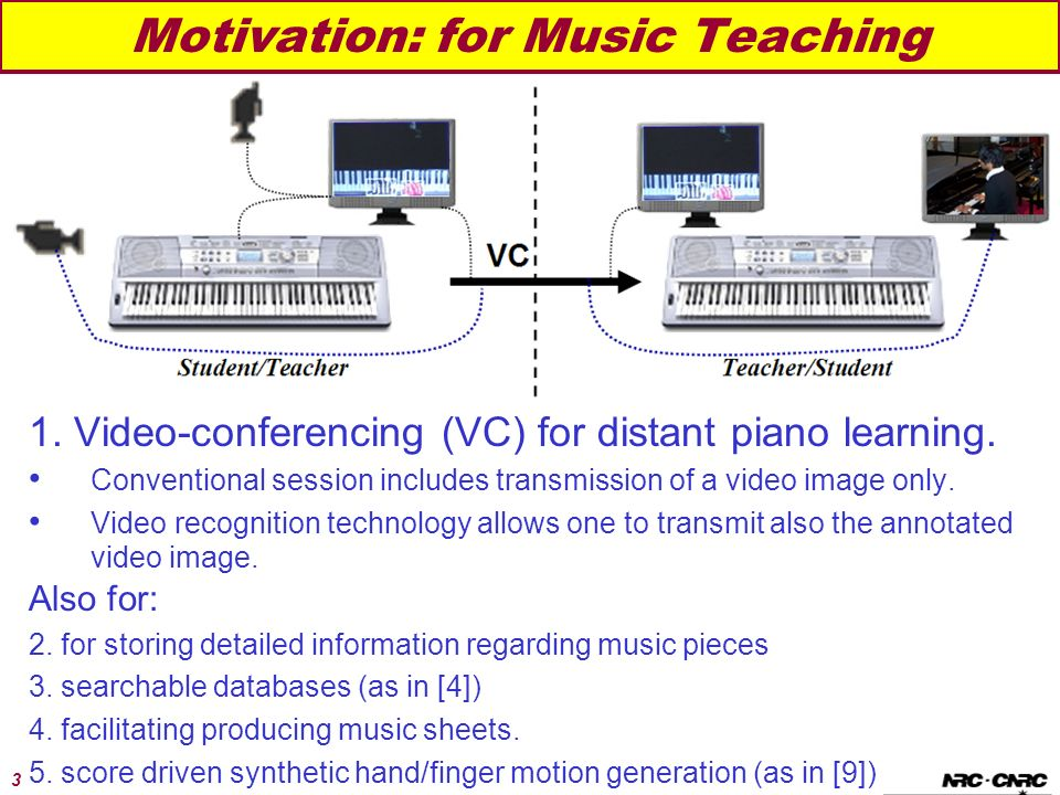 3 Motivation: for Music Teaching 1. Video-conferencing (VC) for distant piano learning.