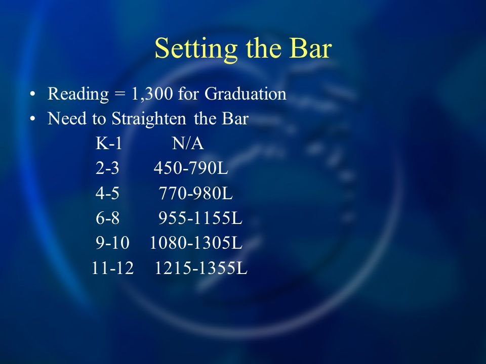 Setting the Bar Reading = 1,300 for Graduation Need to Straighten the Bar K-1 N/A L L L L L