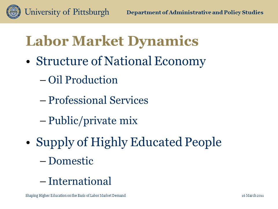 Department of Administrative and Policy Studies Labor Market Dynamics Structure of National Economy –Oil Production –Professional Services –Public/private mix Supply of Highly Educated People –Domestic –International 16 March 2011Shaping Higher Education on the Basis of Labor Market Demand