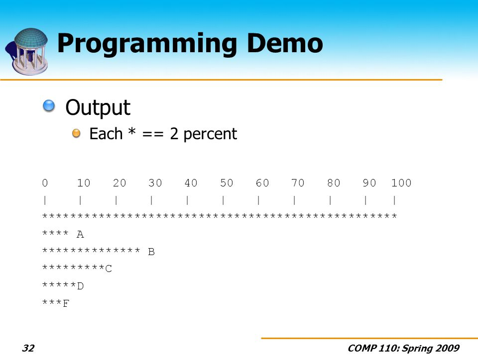 COMP 110: Spring 200932 Programming Demo Output Each * == 2 percent 0 10 20 30 40 50 60 70 80 90 100 | | | | | | | | | | | ************************************************** **** A ************** B *********C *****D ***F