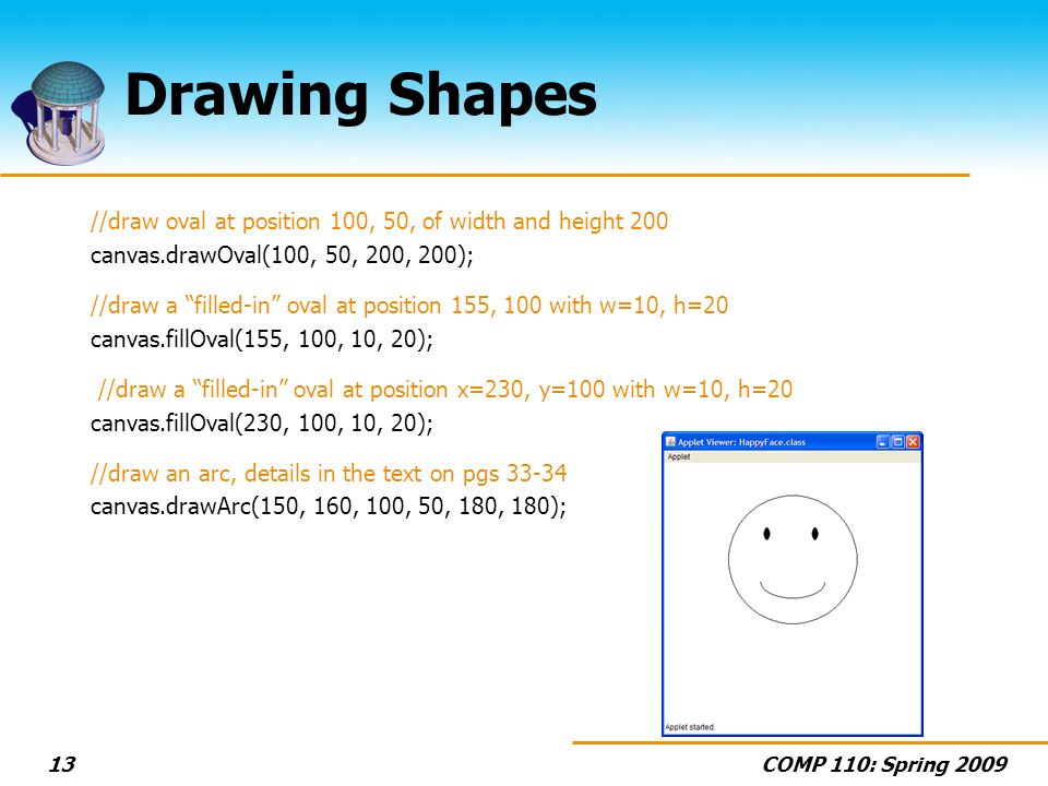 COMP 110: Spring Drawing Shapes //draw oval at position 100, 50, of width and height 200 canvas.drawOval(100, 50, 200, 200); //draw a filled-in oval at position 155, 100 with w=10, h=20 canvas.fillOval(155, 100, 10, 20); //draw a filled-in oval at position x=230, y=100 with w=10, h=20 canvas.fillOval(230, 100, 10, 20); //draw an arc, details in the text on pgs canvas.drawArc(150, 160, 100, 50, 180, 180);