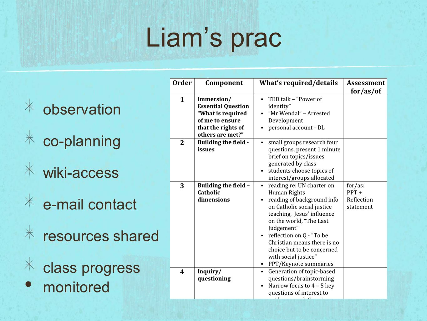 Liams prac observation co-planning wiki-access e-mail contact resources shared class progress monitored