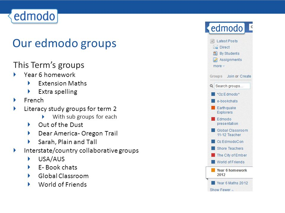 Our edmodo groups This Terms groups Year 6 homework Extension Maths Extra spelling French Literacy study groups for term 2 With sub groups for each Out of the Dust Dear America- Oregon Trail Sarah, Plain and Tall Interstate/country collaborative groups USA/AUS E- Book chats Global Classroom World of Friends