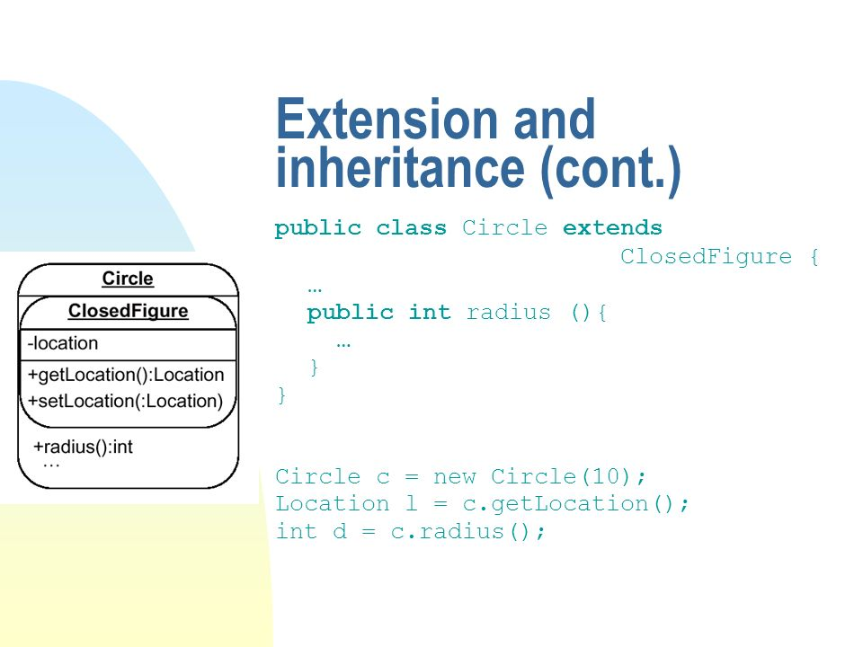 Extension and inheritance (cont.) public class Circle extends ClosedFigure { … public int radius (){ … } Circle c = new Circle(10); Location l = c.getLocation(); int d = c.radius();